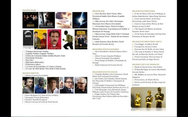 Cédula Oscar 2