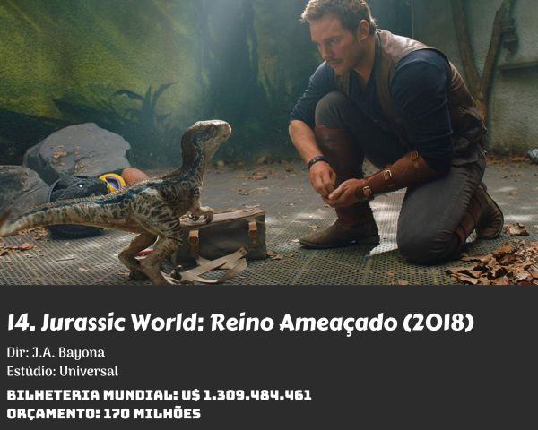 14. Jurassic World Fallen Kingdom