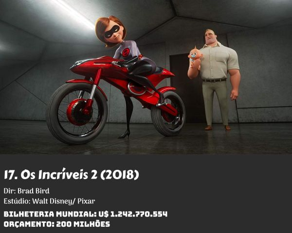17. The Incredibles 2