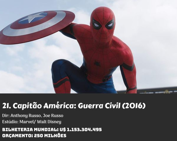 21. Captain America Civil War