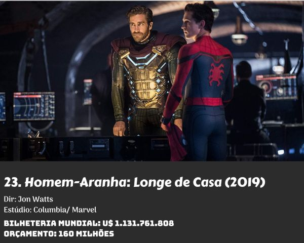 23. SpiderMan Far from Home