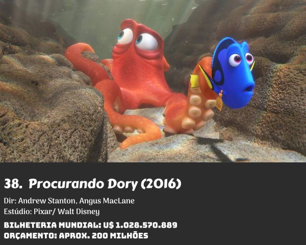 38. Finding Dory