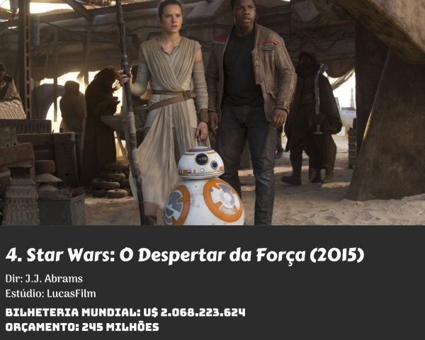 4. Star Wars The Force Awakens