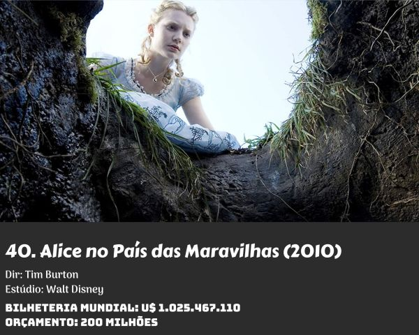 40. Alice in Wonderland