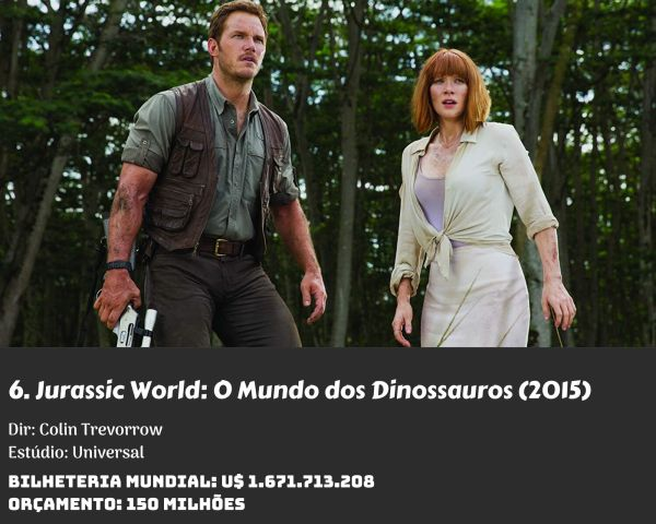 6. Jurassic World